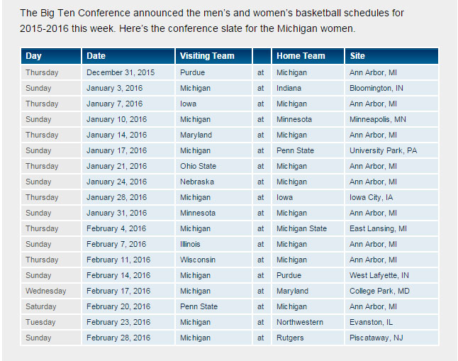 Here S The Michigan Women S Big Ten Conference Basketball