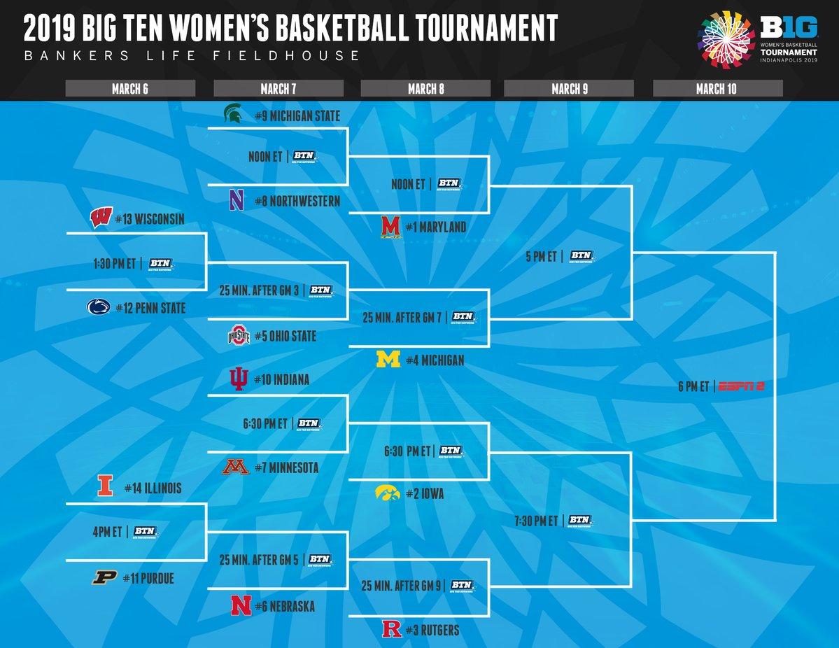 Big Ten Basketball Schedule 2019 View full 2019 Big Ten Women's Basketball Tournament bracket « Big