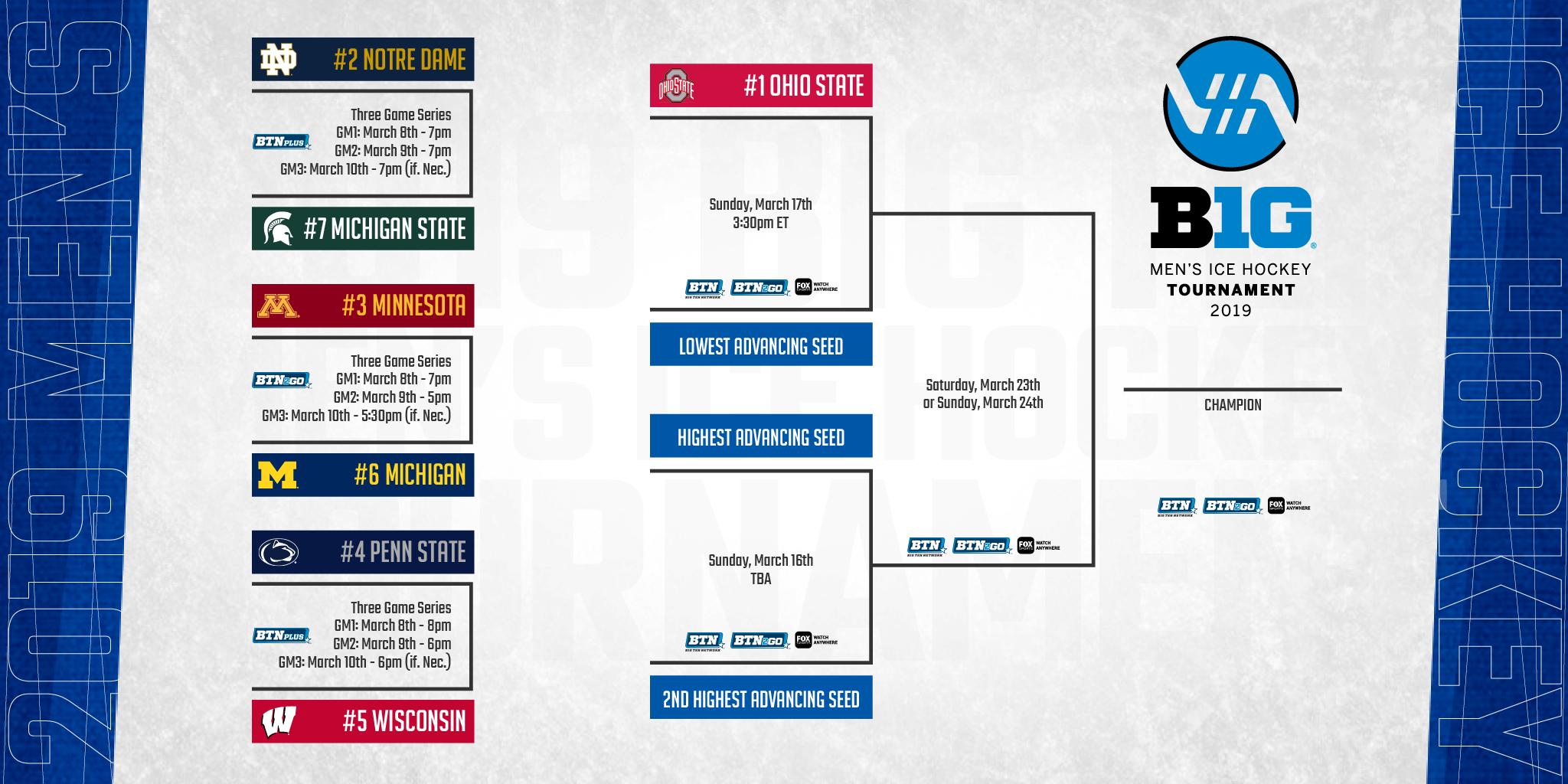 2019 Big Ten Men S Ice Hockey Tournament Coverage On Btn Big Ten